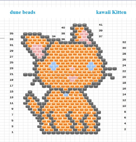 Chart, Kawaii Kitten